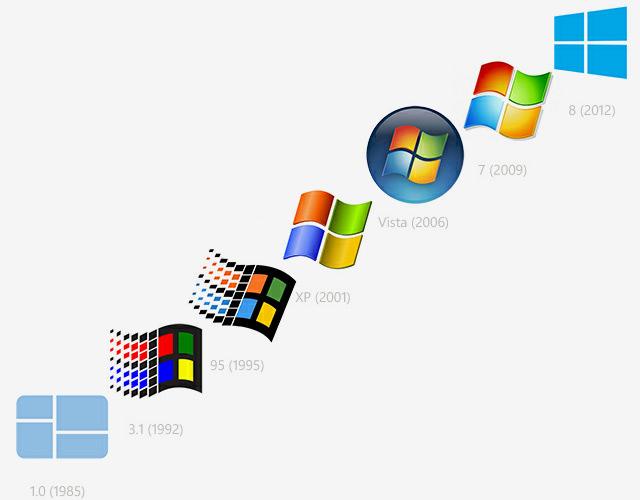 OS windows